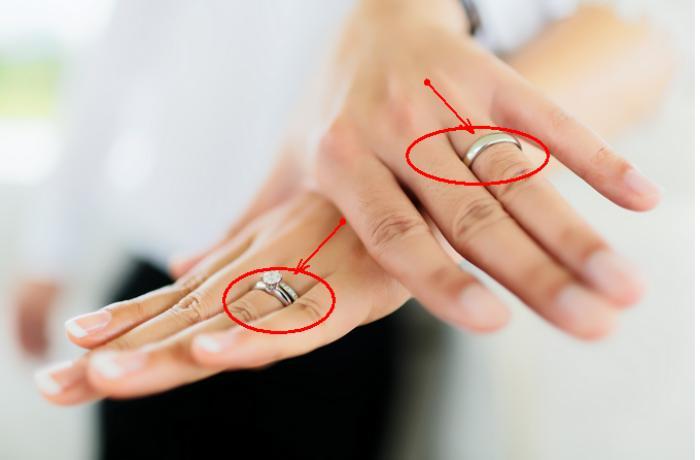 Почему нельзя носить венчальная кольцо после развода тогда, краю