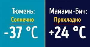 Сколько градусов зимой в разных городах мира