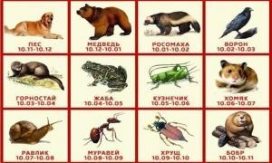 Не знаем зачем, но вот вам славянский звериный гороскоп :)