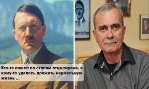 Дети диктаторов — что с ними стало ?